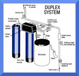 20 Litre Duplex Commercial Water Softeners Gm Autoflow