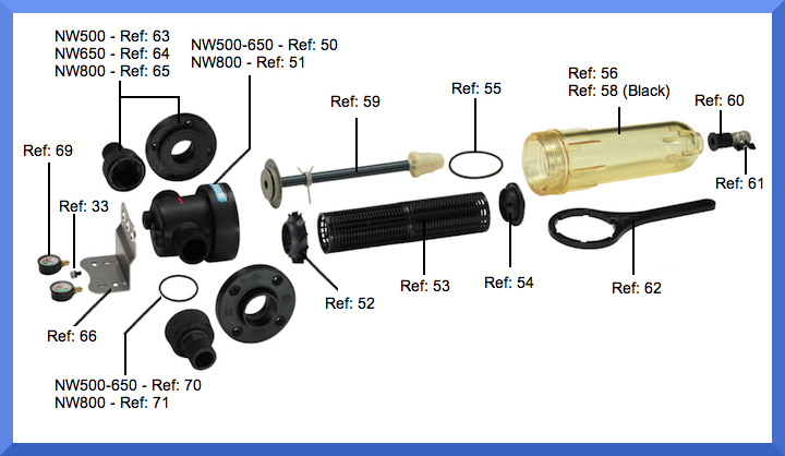 Cintropur Spares for New Industrial Filter Range- NW500, NW650, NW800, NW500TE