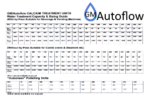 AF301 - CALCIUM TREATMENT UNITS - CTU's - ALL SIZES